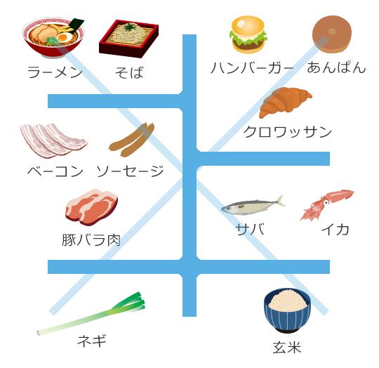 メニュー ブログ 後 食事 切除 ポリープ の 大腸